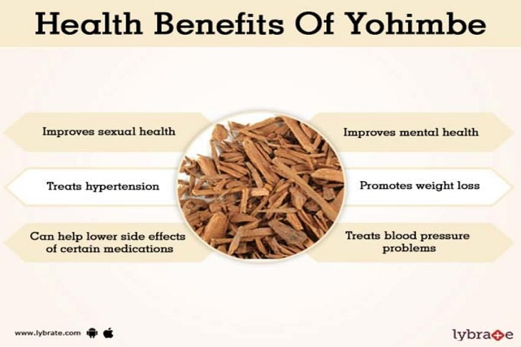 Health-Benefits-Of-Yohimbe